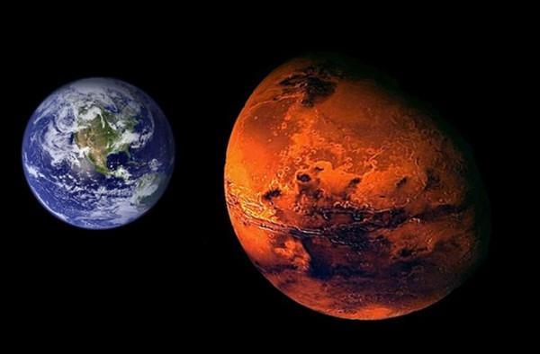 Vị trí của Sao Hỏa so với Trái Đất trong không gian